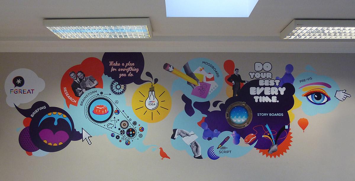 Sticker wall mural design