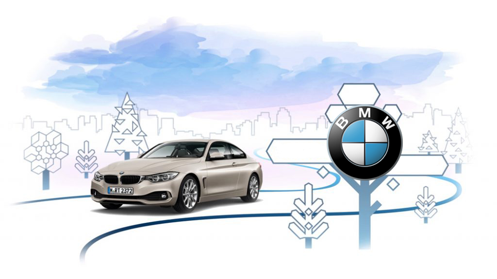BMW | After Sales Care